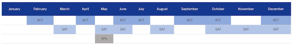 Calendar of Standardized Tests 2021